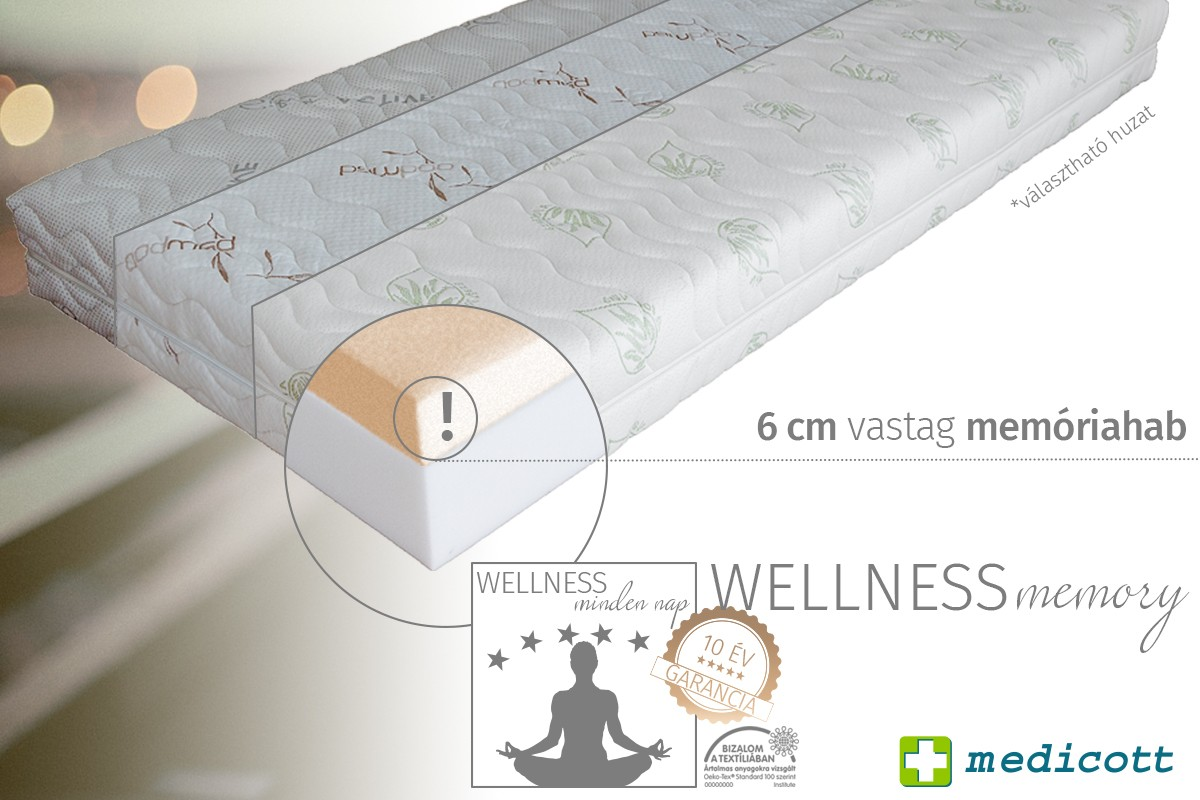 Wellness memory matrac