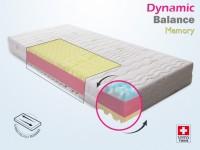 Dynamic Balance Memory matrac
