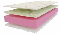 memóriahab matrac , gerinckímélő matrac  : Dynamic Balance Memory matrac