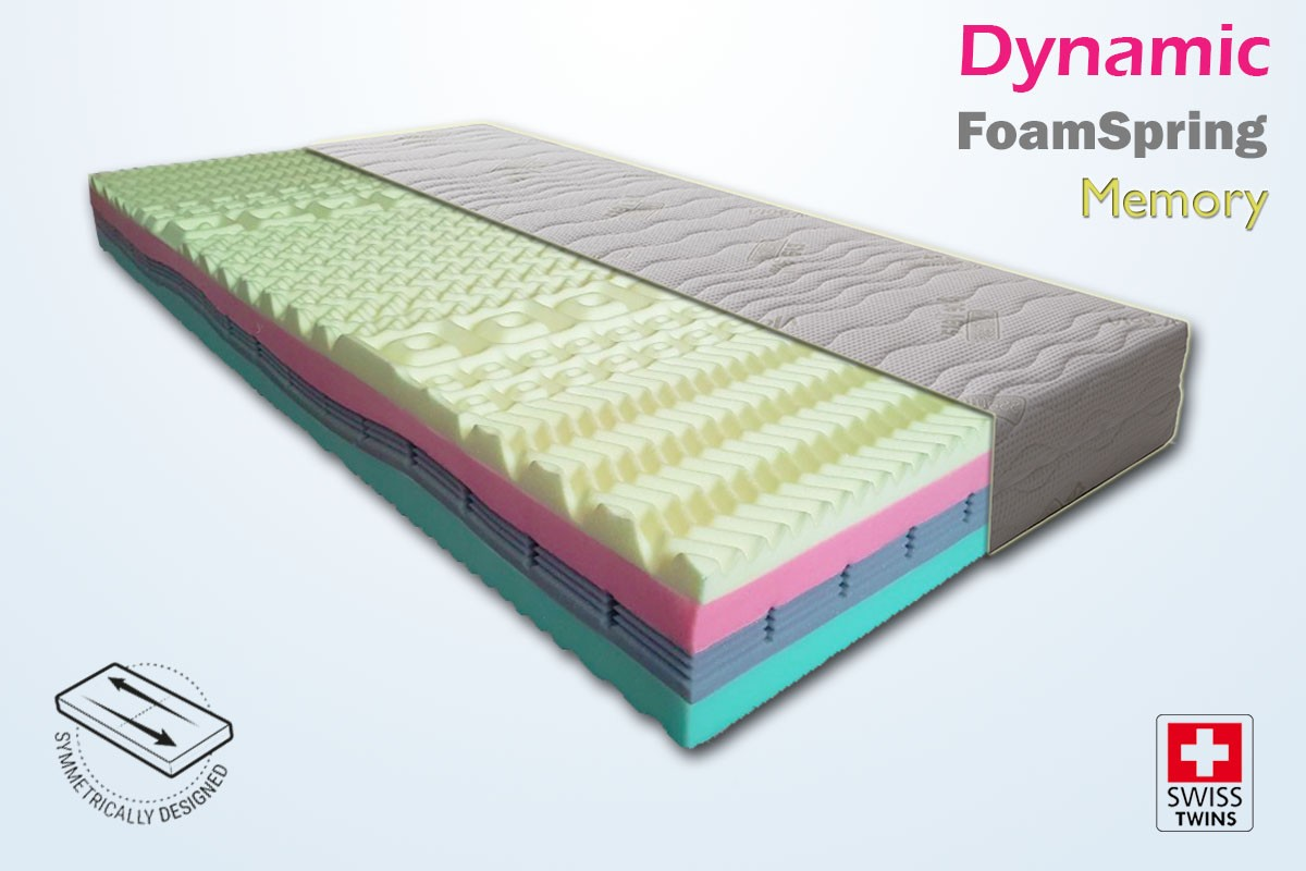 Dynamic FoamSpring Memory matrac