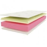 Dynamic Balance SOFT Memory matrac - memóriahabos matrac , gerinckímélő matrac