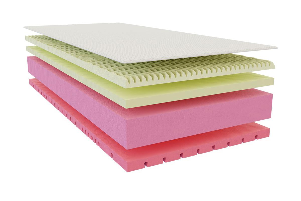 Deluxe memory 5X+1 komfort matrac
